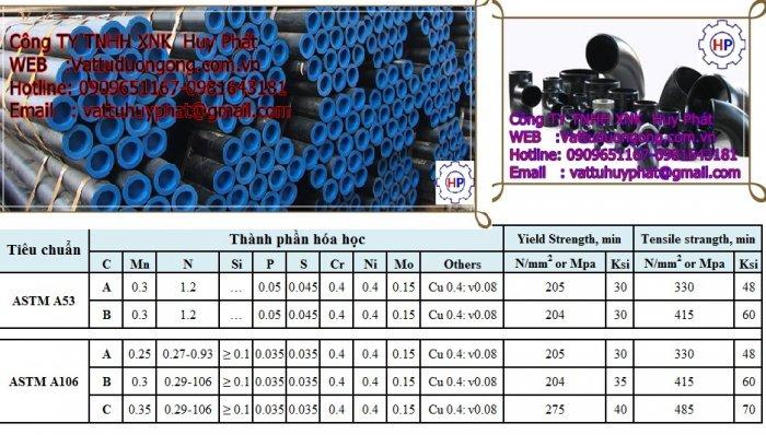Thép ống đúc ASTM  A106/ 5PL0