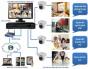 Chuyên tư vấn, lắp đặt, bảo trì hệ thống Camera quận Bình Tân
