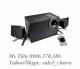 Loa Edifier M1380 2.1