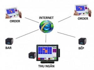 Phần mềm quản lý bán hàng cho quán cafe tại Kiên Giang