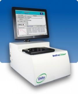 Máy quang phổ cận hồng ngoại NIR (USA)