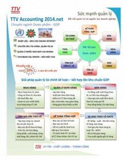 Phần mềm kế toán TTVSOFT – Quản lý dược phẩm tốt nhất