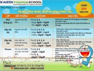 Học tiếng Nhật ở Vũng Tàu