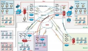 Nhà thầu thi công điện nhẹ, hệ thống thông tin liên lạc, hệ thống an ninh TPHCM
