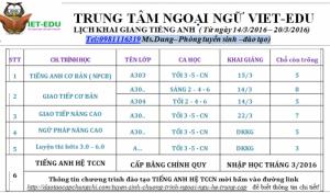 Học tiếng anh giao tiếp nhanh, hiệu quả tại Hà Nội   Ms.Dung