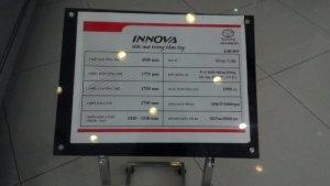 Thông số kĩ thuật xe TOyota Innova 2.0E