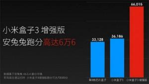 Android tivi box xiaomi, Mi Box 3 S, RAM 2GB, LÕI 6,BỘ NHỚ  8GB modell 3-2016
