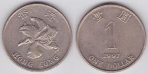 Xu Hong Kong