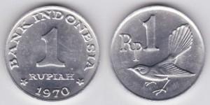 Tiền Xu Indonesia