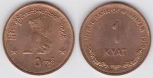 Tiền Xu Myanmar
