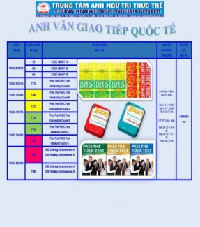 Tiếng Anh Giao Tiếp Quốc Tế