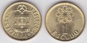 Xu Bồ Đào Nha - Portugal