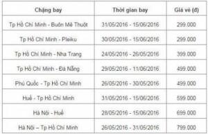 Vietnam Airlines tiếp tục tăng nhiệt cho mùa hè bằng loạt vé máy bay giá chỉ 299.000đ.