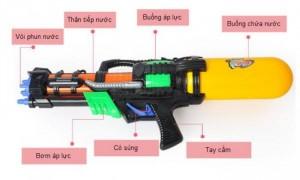 Đồ chơi đi biển súng nước siêu áp lực cỡ lớn để chơi! - MSN-ĐC001