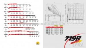 Cần Cẩu Gấp F.lli Ferrari 719R Lắp Trên Xe...