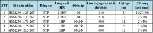 Máy bơm chìm hút nước thải có phao NTP HSM240-1.25 26T (1/3HP)