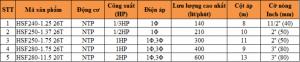 Máy bơm chìm hút bùn có phao NTP HSF280-1.75 26T (1HP)