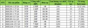 Máy bơm chìm hút bùn NTP HSF250-1.37 26 (1/2HP)