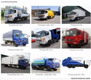 Xe tải hino FG8JPSB thùng mui bạt - tải trọng 9,4 tấn giá 1200 triệu