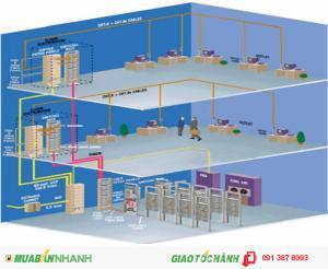 Cáp quang, convertor, ODF, dây nhảy quang và Hàn nối cáp quang HCM, tỉnh