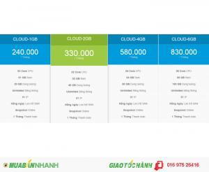 Vps giá rẻ, chất lượng tốt, test thoải mái!Anti DDOS.