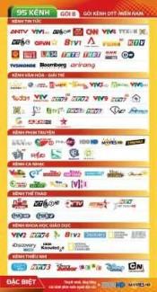 Đầu thu KTS HD MobiTV của mobifone