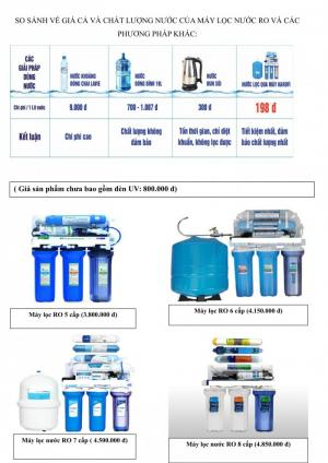 Công nghê lọc nước RO là một trong những công nghệ sản xuất máy lọc nước phổ biến nhất hiện nay trên thế giới. Tính năng lọc nước với đầu ra là dạng nước tinh khiết có thể uống được ngay mà không cần phải đun sôi. Các nguồn nước đầu vào có thể nhiễm bẩn nhưng sau khi qua hệ thống lọc nước sẽ đều cho ra nước tinh khiết với tất cả những chất bẩn, chất độc hại bị loại bỏ hoàn toàn, mang lại sự an tâm cao cho người sử dụng. – Tính năng tạo vị ngọt cho nước, tách nhóm phần tử nước và tăng oxy cho nước. – Tính năng tạo  tính kiềm cho nước để giúp trung hòa axit dư thừa trong cơ thể. – Các máy lọc nước RO thông minh còn có khả năng tự động sục rửa màng lọc trong quá trình lọc giúp tăng tuổi thọ cho các lõi lọc. – Tính năng tự động ngắt lọc khi thiếu nước hoặc khi bình chứa đã chứa đầy nước lọc. – Tính năng bổ sung các khoáng chất cơ bản cho nước. Các máy lọc nước  RO có thể bổ sung những khoáng chất cần thiết khác nhau cần thiết cho cơ thể.