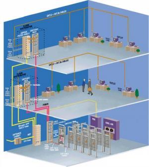 Mô hình hệ thống mạng nội bộ (mạng Lan)