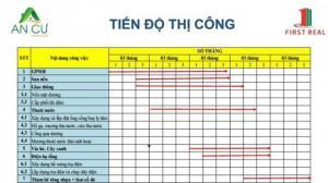 HOT HOT ! tháng 11 First Real chính thức mở bán dự an An Cư liền kề KCN Điện Nam - Điện Ngọc
