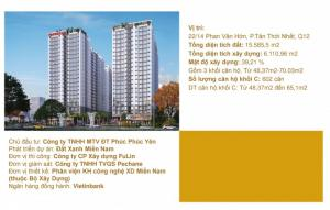Căn hộ Quận 12- Prosper Plaza - thanh toán 120 triệu - nhận nhà- 60M2- 2PN- giá chỉ 868 triệu/2PN