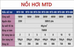 Nồi Hơi Điện Tư Động MTD 60K NHMTD-07