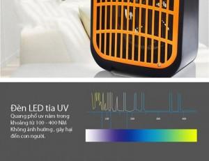 Đèn bắt muỗi UV Gerone Hàn Quốc chỉ sử dụng 1 lượng tia UV rất nhỏ không gây ảnh hưởng đến con người, khi muỗi bị thu hút bởi ánh đèn LED xanh và bị quạt gió hút vào lồng, dòng điện trên lồng sắt sẽ làm chết muỗi và côn trùng.