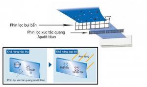 Khử mùi và diệt khuẩn nhờ phin  lọc xúc tác quang Apatit Titan Phin lọc không khí với tính năng khử mùi  có khả năng giữ lại các hạt bụi nhỏ và loại bỏ vi khuẩn cho không khí hoàn toàn trong lành, mát mẻ và an toàn . Phin lọc có thể lọc không khí với thể tích lớn như phòng khách ,có tuổi thọ đến 3 năm nếu được vệ sinh định kỳ bằng nước mỗi 6 tháng.