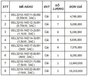 Bảng giá biến tần Siemens G120C