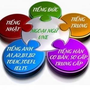 Dạy Tiếng Anh Căn Bản, Tiếng Anh Giao Tiếp Tại Hà Nội