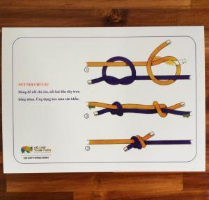Sợi dây thông minh - giúp người sử dụng phát huy khả năng sáng tạo.