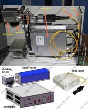 Máy laser fiber