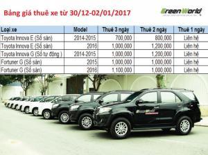 Bảng giá thuê xe tự lái