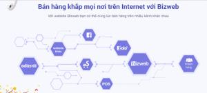 Cộng tác viên kinh doanh online