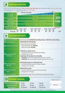 BHNT Cathay Việt Nam, sản phẩm C19 dành cho quyền lợi người phụ nữ Việt Nam