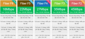 Chuyên lắp đặt Internet wifi tại Hải Phòng