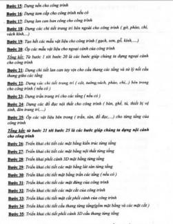 Thành thạo Revit 30 ngày và Bốc khối lượng
