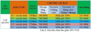 Chuyên lắp đặt mạng WIFI Internet FPT tại Hải Phòng