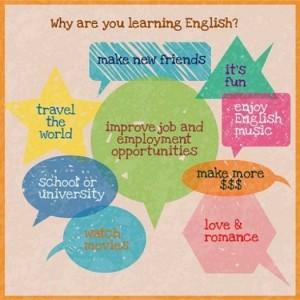 Bây giờ nên học ngoại ngữ nào