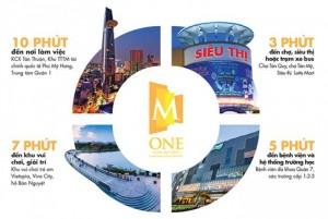 Suất nội bộ M One Q7 cần bán gấp T1A. 16.11. Hoàn thiện 3PN, DT 93m2 --Giá 2.35 tỷ