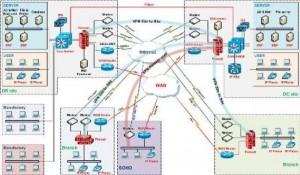 Chuyên thi công hệ thống mạng nội bộ giá rẻ Bình tân, TP. HCM