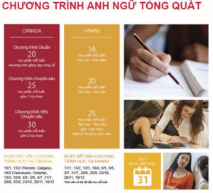 Global Village English Centre - Học Anh ngữ...
