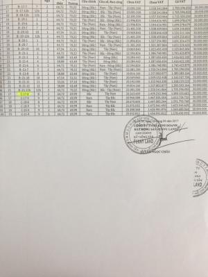 20 Căn Gốc suất mua chỉ 30Tr-Tặng 1 Chỉ Vàng- Chiếc khấu 500/m2