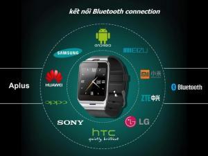 Đồng hồ thông minh smart watch Aplus Sim Thẻ nhớ độc lập