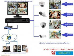 Camera giám sát trường mầm non khu vực  Q1 Q3 Q10, Hóc Môn, Củ Chi, Q12